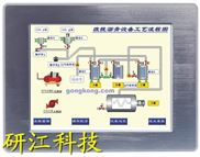 深圳7寸8.4寸10.4寸12.1寸15寸17寸19寸无风扇工业平板电脑厂家