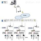 水源井群远程集中监控系统/机井泵/深井泵控制/液位流量压力