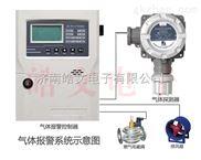 硫化氢气体检测报警仪