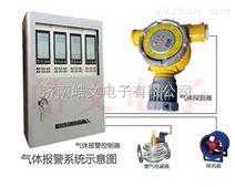 固定式一氧化碳检测报警仪
