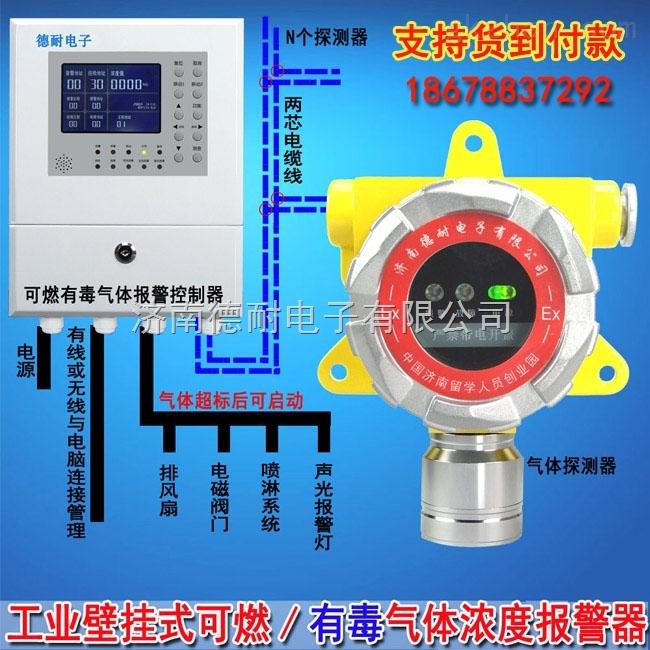 汽油挥发汽油浓度检测汽油泄漏探测报警器可燃易燃易爆气体报警器