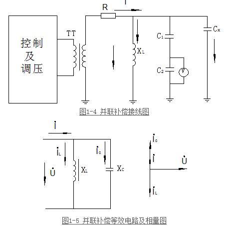 额定电压和额定电流都不能满足试验要求时,可同时运用串,并联谐振电路