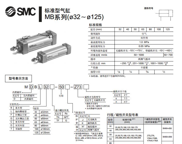 l-mdbt80-100,日本smc气缸,smc气缸型号,.图片