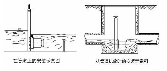 型潜水电磁流量计仿真传感器的外形尺寸和安装尺寸