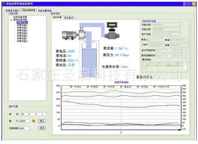 排水泵站远程监控系统