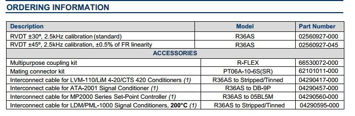 r36as角位移传感器
