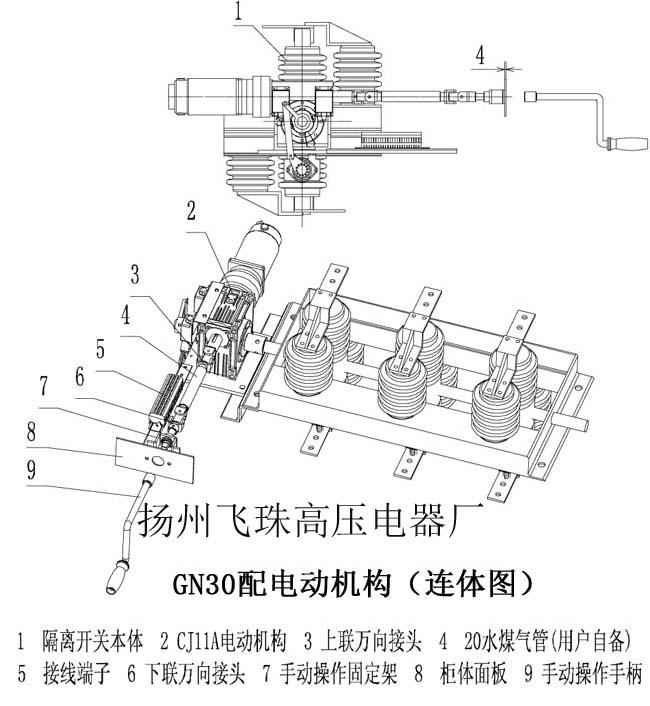 gn30-12_gn30-24旋转式隔离开关
