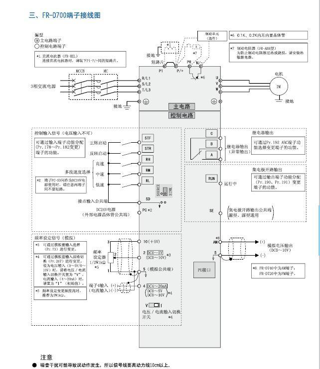 三菱fr-d700/d720系列-紧凑多功能型变频器