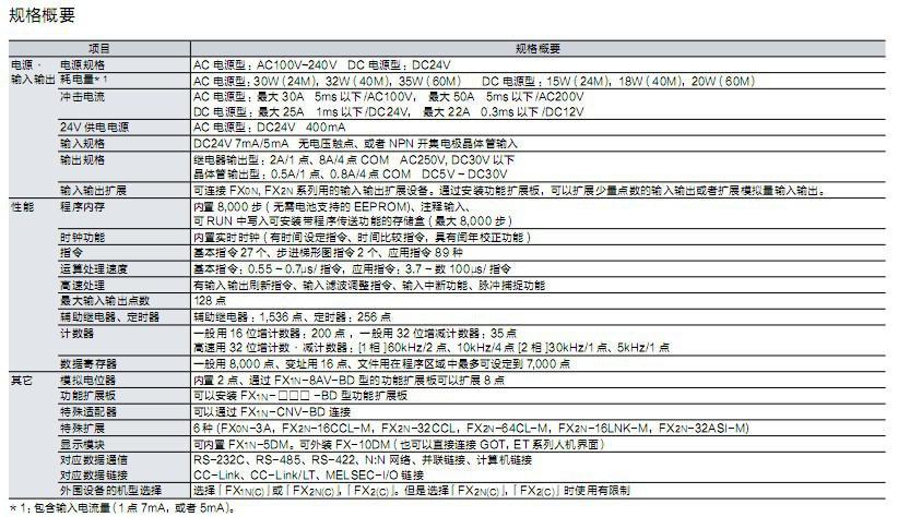 三菱plcfx2n系列  fx2n-128mt-001输入64点/晶体管输出64点