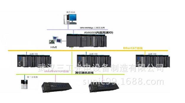 全自动组件生产线 江苏全自动光伏组件生产线|光伏板智能生产设备厂家