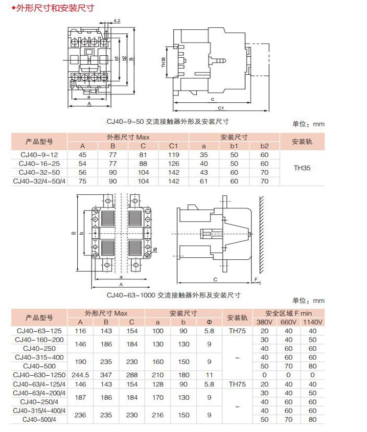 旭久电气cj40-200a交流接触器24/36/48/110/220/380/660v